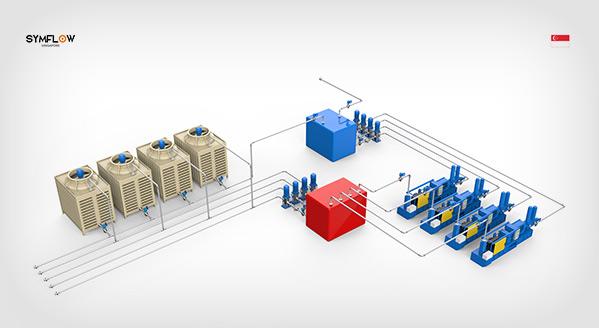 工业循环水管路解决方案渲染图